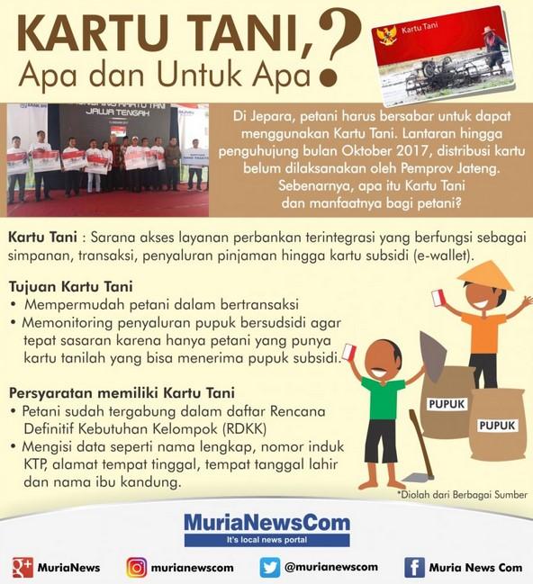 Info Kartu Tani